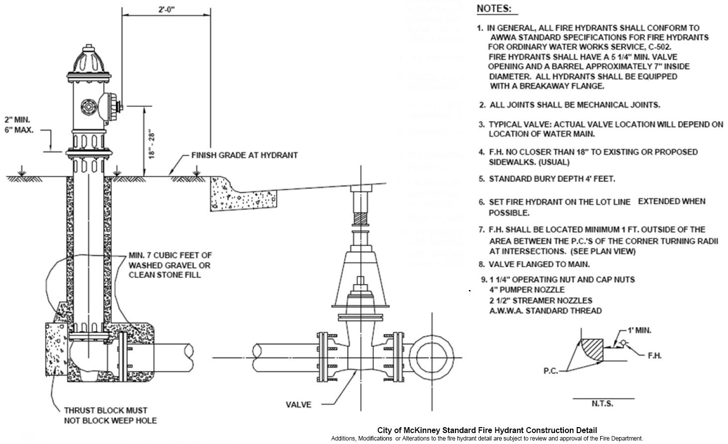 Standard details mckinney tx official website fire hydrant construction detail jpg pooptronica