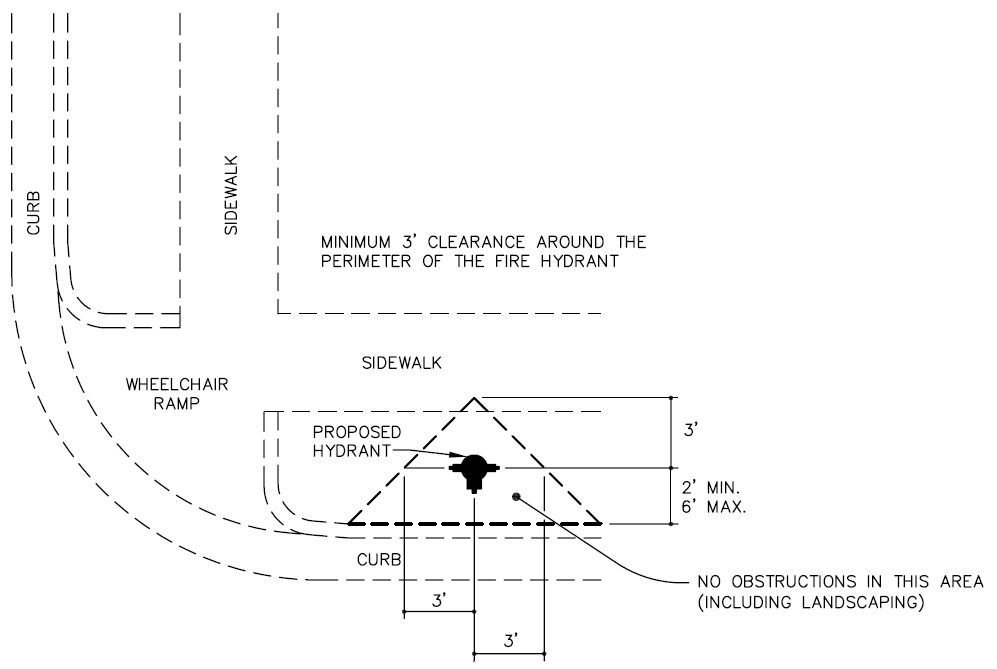 Standard Details | McKinney, TX - Official Website