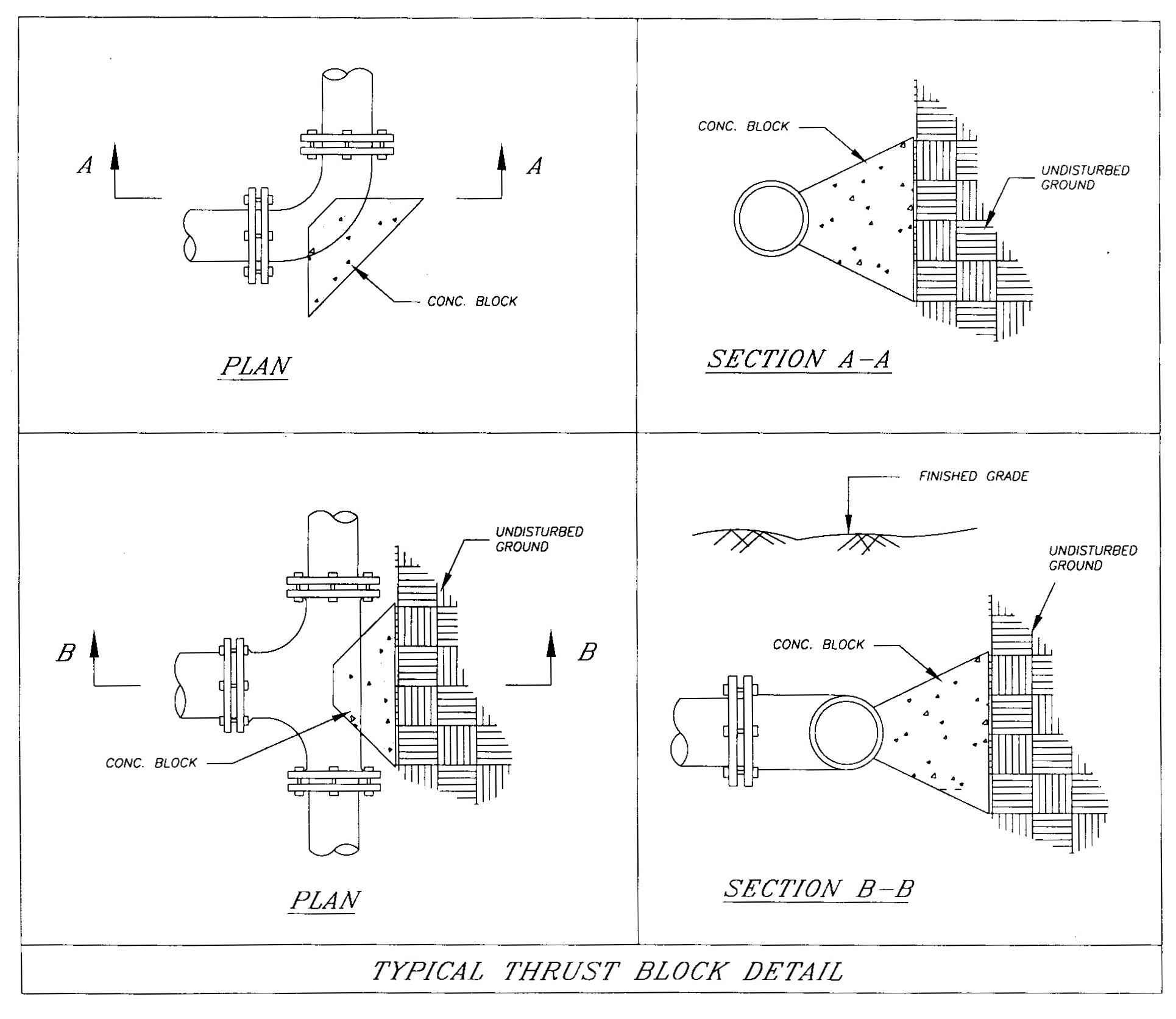 Standard details mckinney tx official website fire sprinkler underground thrust block detail jpg pooptronica